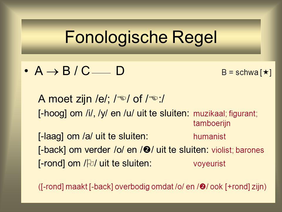 Fonologische Regel A  B / C D B = schwa []